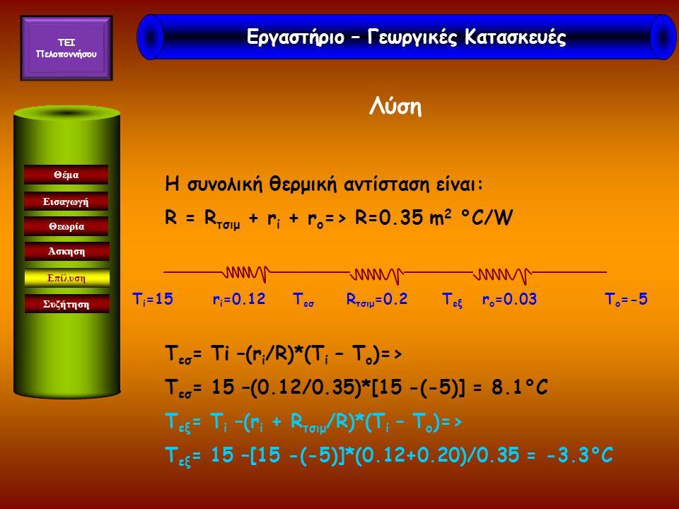 Εισαγωγή Θεωρία Άσκηση Επίλυση Συζήτηση Θέμα Λύση Η συνολική θερμική αντίσταση είναι: R = R τσιμ + r i + r o => R=0.35 m 2 °C/W T εσ = Τi –(r i /R)*(T i – T o )=> T εσ = 15 –(0.12/0.35)*[15 -(-5)] = 8.1°C T εξ = Τ i –(r i + R τσιμ /R)*(T i – T o )=> T εξ = 15 –[15 -(-5)]*(0.12+0.20)/0.35 = -3.3°C T i =15 r i =0.12 T εσ R τσιμ =0.2 Τ εξ r o =0.03 T o =-5 Εργαστήριο – Γεωργικές Κατασκευές TEI Πελοποννήσου