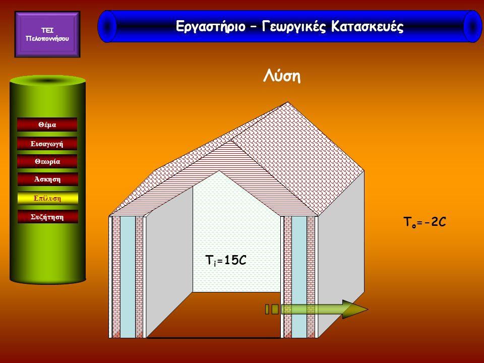 Εισαγωγή Θεωρία Άσκηση Επίλυση Συζήτηση Θέμα Λύση Τ ο =-2C Τ i =15C Εργαστήριο – Γεωργικές Κατασκευές TEI Πελοποννήσου