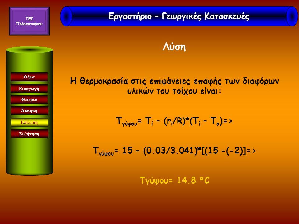 Εισαγωγή Θεωρία Άσκηση Επίλυση Συζήτηση Θέμα Λύση Η θερμοκρασία στις επιφάνειες επαφής των διαφόρων υλικών του τοίχου είναι: T γύψου = Τ i – (r i /R)*(T i – T o )=> T γύψου = 15 – (0.03/3.041)*[(15 -(-2)]=> Tγύψου= 14.8 ºC Εργαστήριο – Γεωργικές Κατασκευές TEI Πελοποννήσου