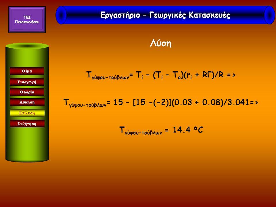 Εισαγωγή Θεωρία Άσκηση Επίλυση Συζήτηση Θέμα Λύση Τ γύψου-τούβλων = Τ i – (T i – T o )(r i + RΓ)/R => T γύψου-τούβλων = 15 – [15 -(-2)](0.03 + 0.08)/3.041=> T γύψου-τούβλων = 14.4 ºC Εργαστήριο – Γεωργικές Κατασκευές TEI Πελοποννήσου
