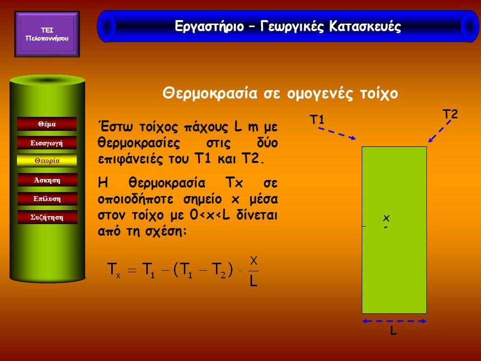Θερμοκρασία σε ομογενές τοίχο Εισαγωγή Θεωρία Άσκηση Επίλυση Συζήτηση Θέμα Έστω τοίχος πάχους L m με θερμοκρασίες στις δύο επιφάνειές του Τ1 και Τ2. Η