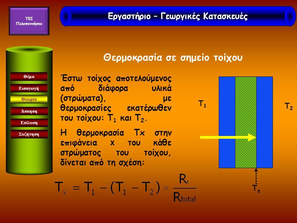 Εισαγωγή Άσκηση Επίλυση Συζήτηση Θέμα Θεωρία Ο Τοίχος πτηνοτροφείου αποτελείται από το εσωτερικό του πτηνοτροφείου προς τα έξω από ένα στρώμα γύψου (R=0.08 m 2 °C/W), ένα στρώμα τούβλων (R=0.15 m 2 °C/W), ένα στρώμα υαλοβάμβακα (R=2.5 m 2 °C/W), ένα δεύτερο στρώμα τούβλων και τέλος από ένα στρώμα ασβεστοτσιμέντου (R=0.011 m 2 °C/W) Αν η θερμοκρασία στο χώρο του πτηνοτροφείου είναι 15°C και έξω από το πτηνοτροφείο -2°C, να υπολογιστεί η ροή ενέργειας και η θερμοκρασία στην επιφάνεια του κάθε στρώματος του τοίχου.
