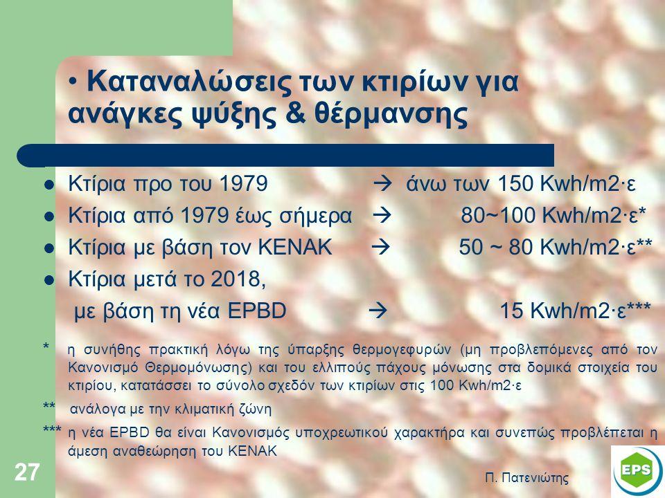 Καταναλώσεις των κτιρίων για ανάγκες ψύξης & θέρμανσης Κτίρια προ του 1979  άνω των 150 Kwh/m2·ε Κτίρια από 1979 έως σήμερα  80~100 Kwh/m2·ε* Κτίρια με βάση τον ΚΕΝΑΚ  50 ~ 80 Kwh/m2·ε** Κτίρια μετά το 2018, με βάση τη νέα EPBD  15 Kwh/m2·ε*** * η συνήθης πρακτική λόγω της ύπαρξης θερμογεφυρών (μη προβλεπόμενες από τον Κανονισμό Θερμομόνωσης) και του ελλιπούς πάχους μόνωσης στα δομικά στοιχεία του κτιρίου, κατατάσσει το σύνολο σχεδόν των κτιρίων στις 100 Kwh/m2·ε ** ανάλογα με την κλιματική ζώνη *** η νέα EPBD θα είναι Κανονισμός υποχρεωτικού χαρακτήρα και συνεπώς προβλέπεται η άμεση αναθεώρηση του ΚΕΝΑΚ 27 Π.