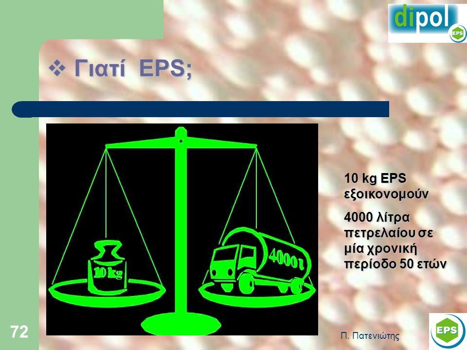 Π. Πατενιώτης 72  Γιατί EPS; 10 kg EPS εξοικονομούν 4000 λίτρα πετρελαίου σε μία χρονική περίοδο 50 ετών