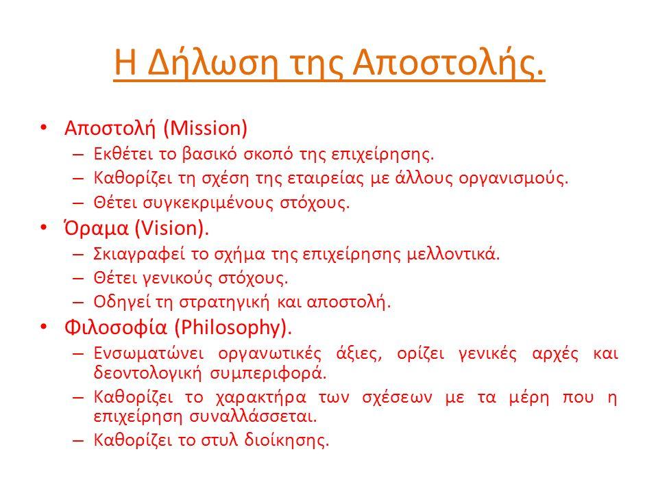 H Δήλωση της Αποστολής. Αποστολή (Mission) – Εκθέτει το βασικό σκοπό της επιχείρησης.