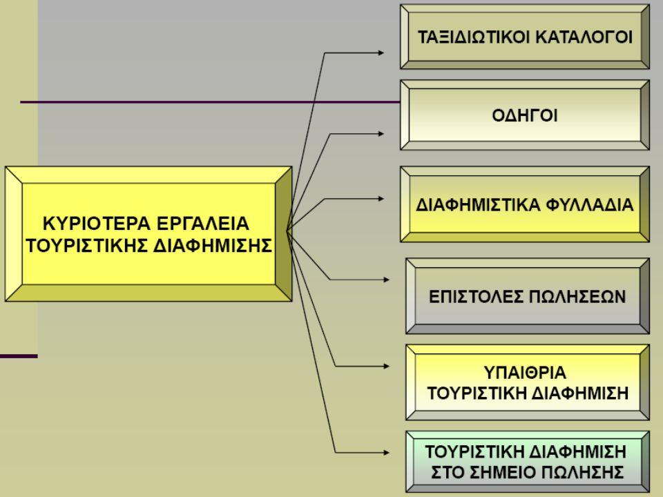 Βήματα Σχεδιασμού Τουρ. Καμπάνιας