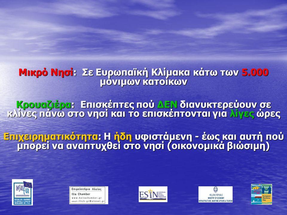 Μικρό Νησί: Σε Ευρωπαϊκή Κλίμακα κάτω των 5.000 μόνιμων κατοίκων Κρουαζιέρα: Επισκέπτες πού ΔΕΝ διανυκτερεύουν σε κλίνες πάνω στο νησί και το επισκέπτονται για λίγες ώρες Επιχειρηματικότητα: Η ήδη υφιστάμενη - έως και αυτή πού μπορεί να αναπτυχθεί στο νησί (οικονομικά βιώσιμη)
