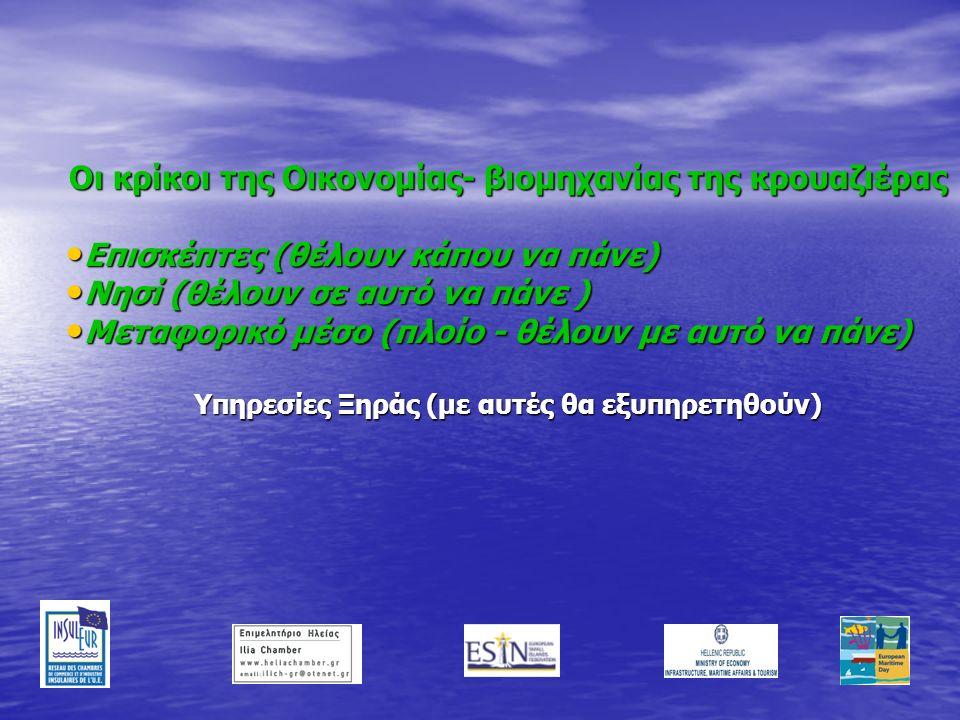 Οι κρίκοι της Οικονομίας- βιομηχανίας της κρουαζιέρας Επισκέπτες (θέλουν κάπου να πάνε) Επισκέπτες (θέλουν κάπου να πάνε) Νησί (θέλουν σε αυτό να πάνε ) Νησί (θέλουν σε αυτό να πάνε ) Μεταφορικό μέσο (πλοίο - θέλουν με αυτό να πάνε) Μεταφορικό μέσο (πλοίο - θέλουν με αυτό να πάνε) Υπηρεσίες Ξηράς (με αυτές θα εξυπηρετηθούν)