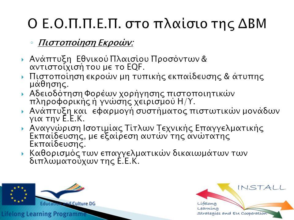 ◦ Πιστοποίηση Εκροών:  Ανάπτυξη Εθνικού Πλαισίου Προσόντων & αντιστοίχισή του με το EQF.