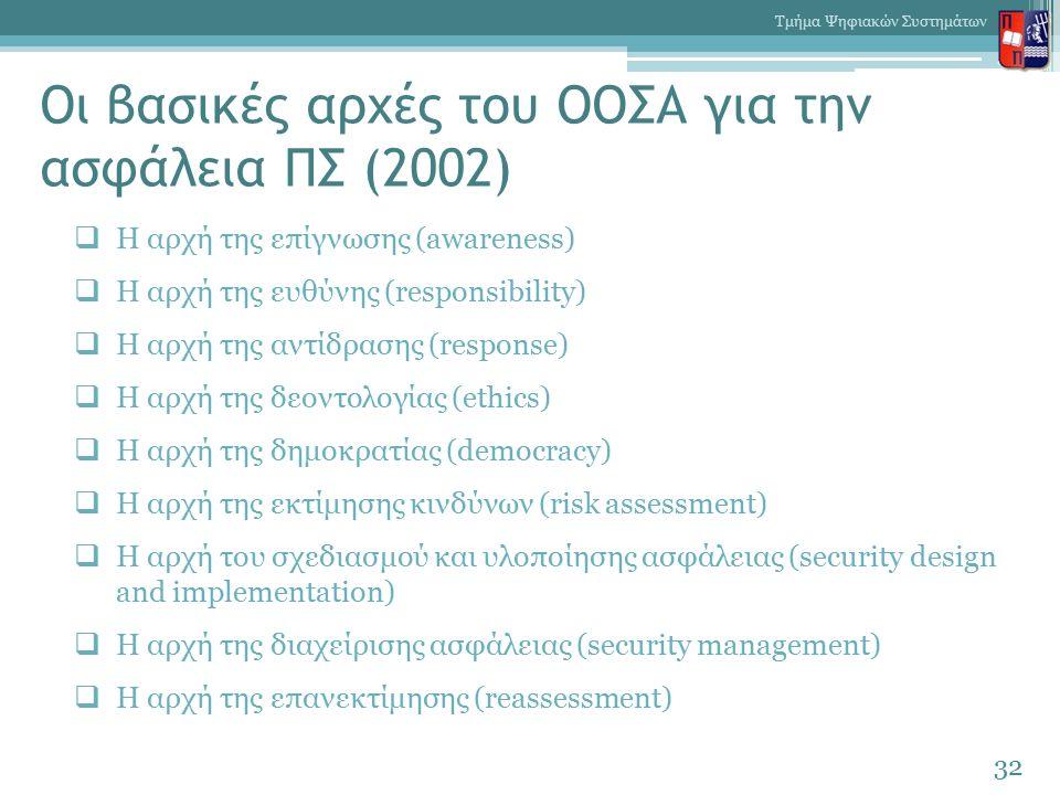 Οι βασικές αρχές του ΟΟΣΑ για την ασφάλεια ΠΣ (2002)  Η αρχή της επίγνωσης (awareness)  Η αρχή της ευθύνης (responsibility)  Η αρχή της αντίδρασης (response)  Η αρχή της δεοντολογίας (ethics)  Η αρχή της δημοκρατίας (democracy)  Η αρχή της εκτίμησης κινδύνων (risk assessment)  Η αρχή του σχεδιασμού και υλοποίησης ασφάλειας (security design and implementation)  Η αρχή της διαχείρισης ασφάλειας (security management)  Η αρχή της επανεκτίμησης (reassessment) 32 Τμήμα Ψηφιακών Συστημάτων