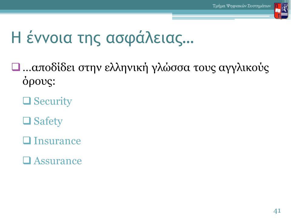 Η έννοια της ασφάλειας…  …αποδίδει στην ελληνική γλώσσα τους αγγλικούς όρους:  Security  Safety  Insurance  Assurance 41 Τμήμα Ψηφιακών Συστημάτων