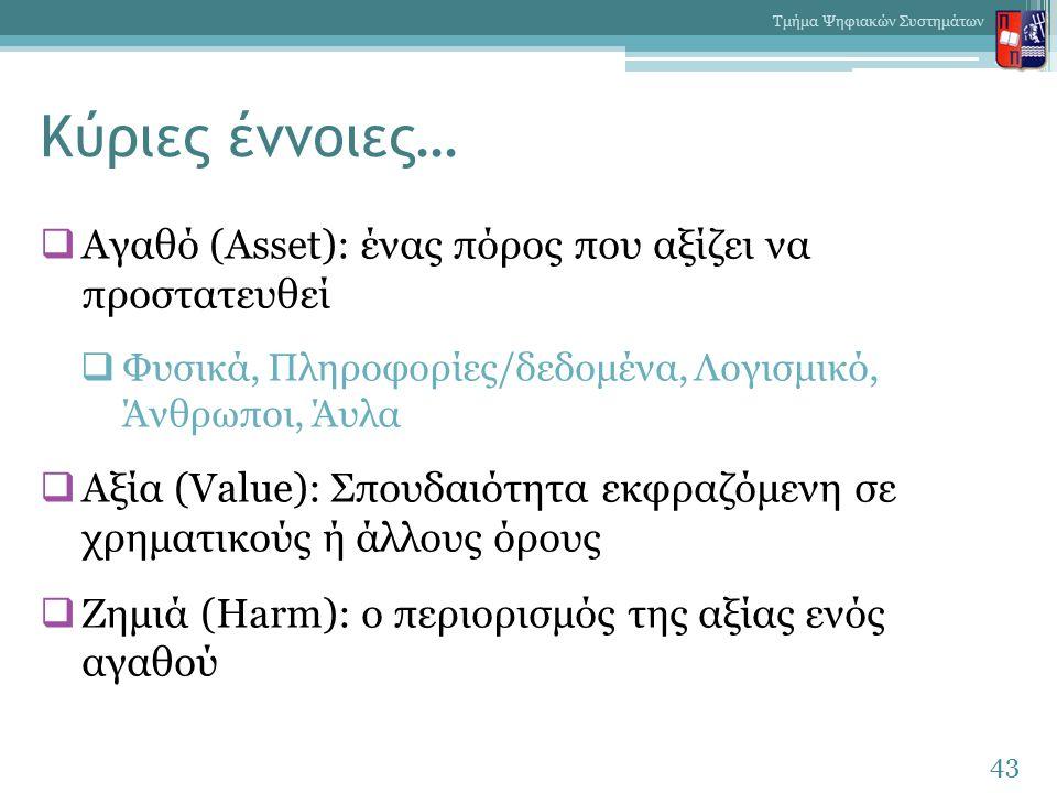 Κύριες έννοιες…  Αγαθό (Asset): ένας πόρος που αξίζει να προστατευθεί  Φυσικά, Πληροφορίες/δεδομένα, Λογισμικό, Άνθρωποι, Άυλα  Αξία (Value): Σπουδαιότητα εκφραζόμενη σε χρηματικούς ή άλλους όρους  Ζημιά (Harm): ο περιορισμός της αξίας ενός αγαθού 43 Τμήμα Ψηφιακών Συστημάτων
