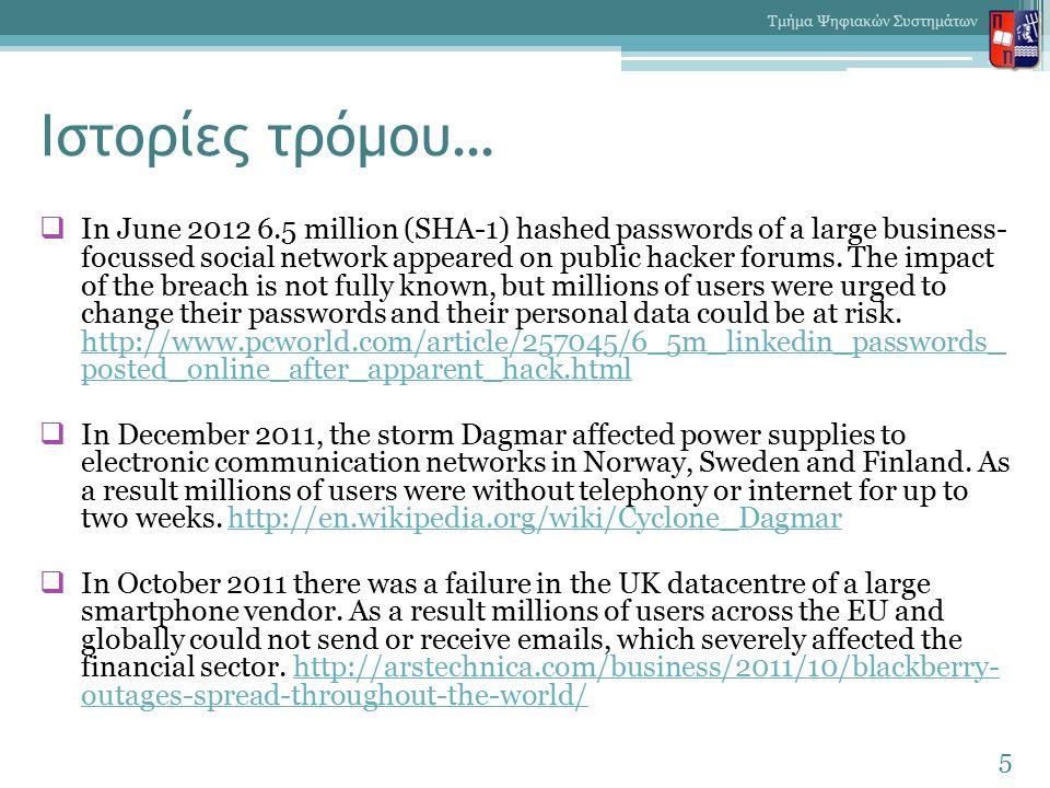 Ιστορίες τρόμου…  In June 2012 6.5 million (SHA-1) hashed passwords of a large business- focussed social network appeared on public hacker forums.