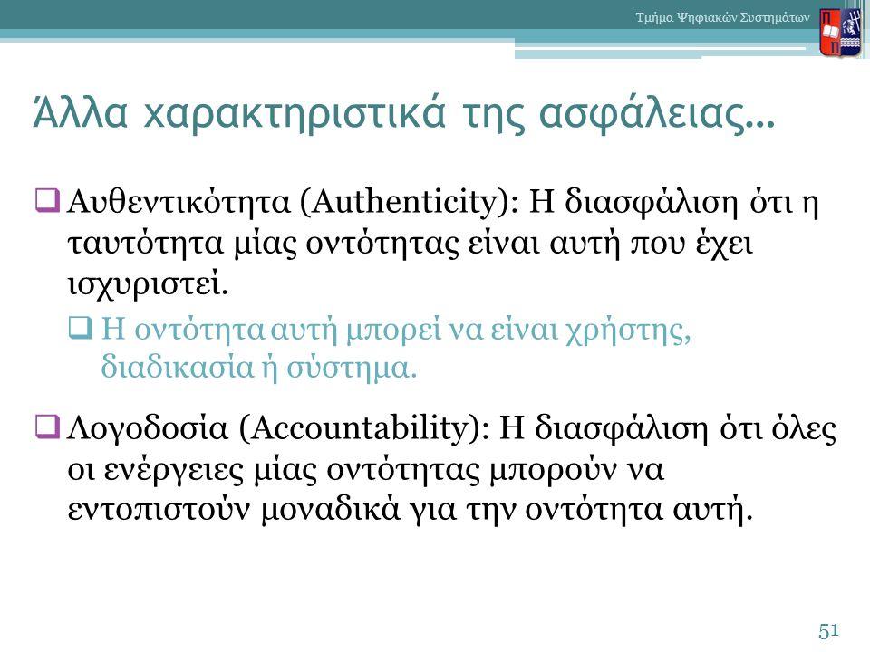 Άλλα χαρακτηριστικά της ασφάλειας…  Αυθεντικότητα (Authenticity): Η διασφάλιση ότι η ταυτότητα μίας οντότητας είναι αυτή που έχει ισχυριστεί.