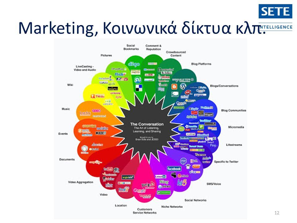 12 Marketing, Κοινωνικά δίκτυα κλπ.
