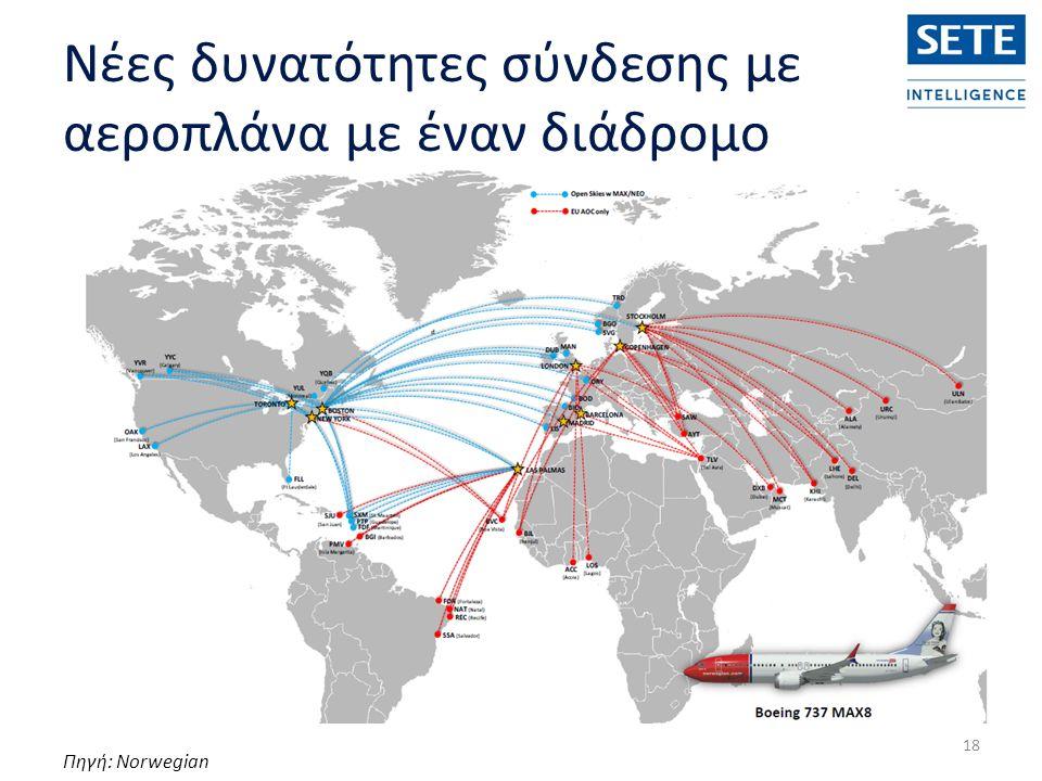 Νέες δυνατότητες σύνδεσης με αεροπλάνα με έναν διάδρομο 18 Πηγή: Norwegian