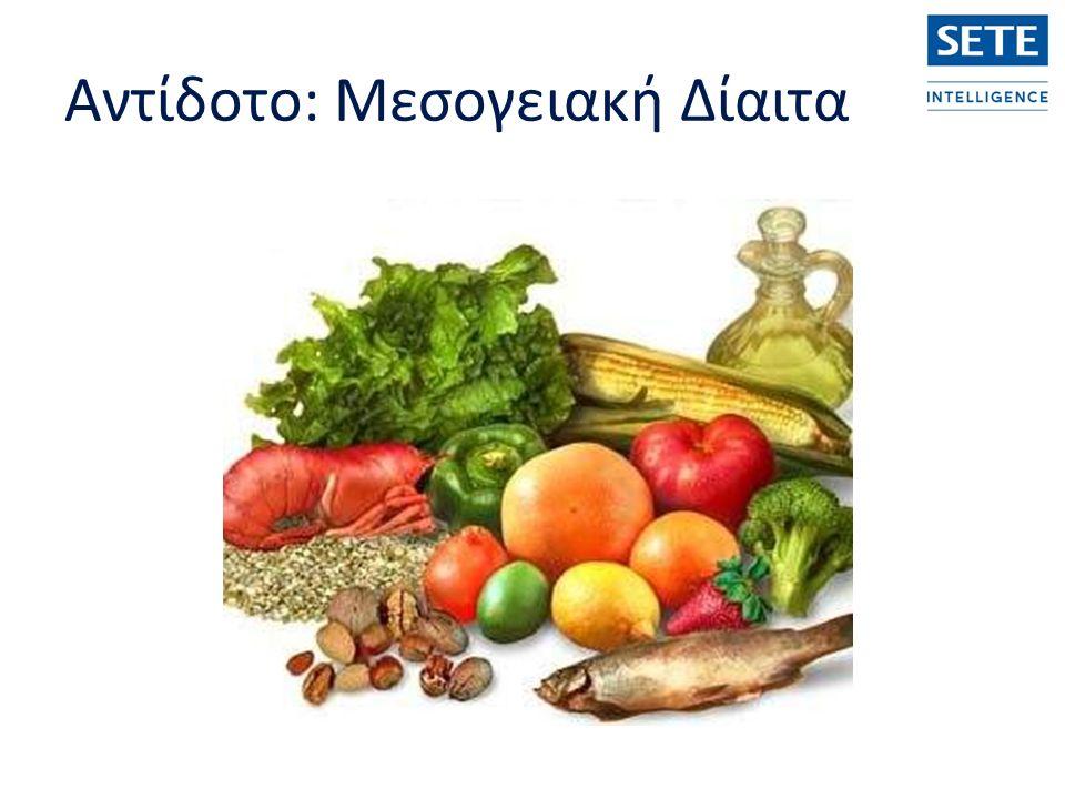 Αντίδοτο: Μεσογειακή Δίαιτα