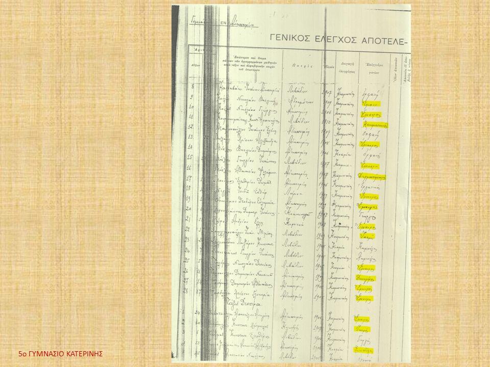 Το τελευταίο θέμα που μας απασχόλησε είναι η αυξομείωση του αριθμού των μαθητών που παρατηρείται από το 1922 ως τον πόλεμο και την κατοχή.