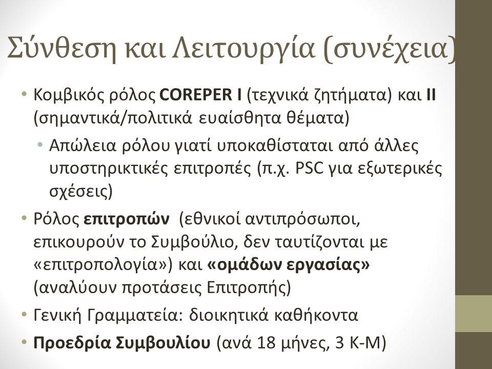 Σύνθεση και Λειτουργία (συνέχεια) Κομβικός ρόλος COREPER Ι (τεχνικά ζητήματα) και ΙΙ (σημαντικά/πολιτικά ευαίσθητα θέματα) Απώλεια ρόλου γιατί υποκαθίσταται από άλλες υποστηρικτικές επιτροπές (π.χ.