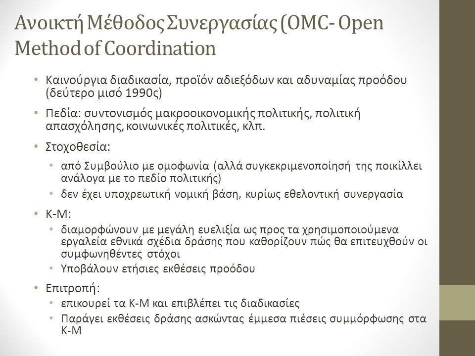 Ανοικτή Μέθοδος Συνεργασίας (OMC- Open Method of Coordination Καινούργια διαδικασία, προϊόν αδιεξόδων και αδυναμίας προόδου (δεύτερο μισό 1990ς) Πεδία: συντονισμός μακροοικονομικής πολιτικής, πολιτική απασχόλησης, κοινωνικές πολιτικές, κλπ.
