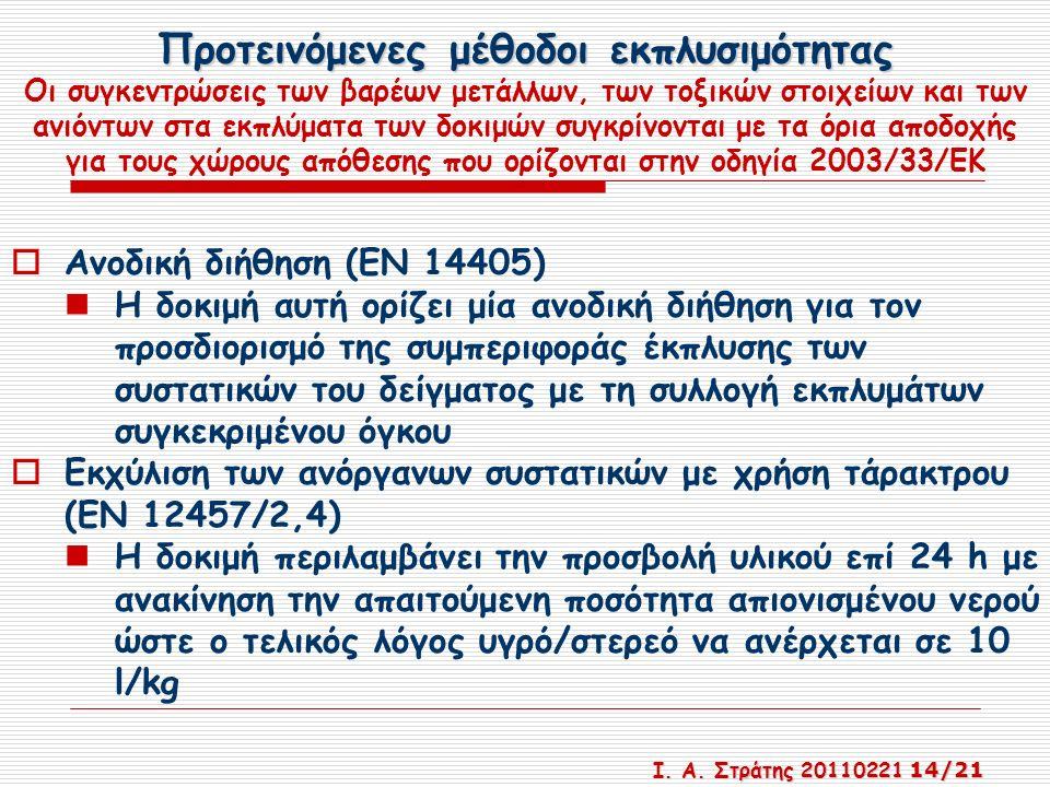 Προτεινόμενες μέθοδοι εκπλυσιμότητας Προτεινόμενες μέθοδοι εκπλυσιμότητας Οι συγκεντρώσεις των βαρέων μετάλλων, των τοξικών στοιχείων και των ανιόντων στα εκπλύματα των δοκιμών συγκρίνονται με τα όρια αποδοχής για τους χώρους απόθεσης που ορίζονται στην οδηγία 2003/33/ΕΚ  Ανοδική διήθηση (EN 14405) Η δοκιμή αυτή ορίζει μία ανοδική διήθηση για τον προσδιορισμό της συμπεριφοράς έκπλυσης των συστατικών του δείγματος με τη συλλογή εκπλυμάτων συγκεκριμένου όγκου  Εκχύλιση των ανόργανων συστατικών με χρήση τάρακτρου (ΕΝ 12457/2,4) Η δοκιμή περιλαμβάνει την προσβολή υλικού επί 24 h με ανακίνηση την απαιτούμενη ποσότητα απιονισμένου νερού ώστε ο τελικός λόγος υγρό/στερεό να ανέρχεται σε 10 l/kg Ι.