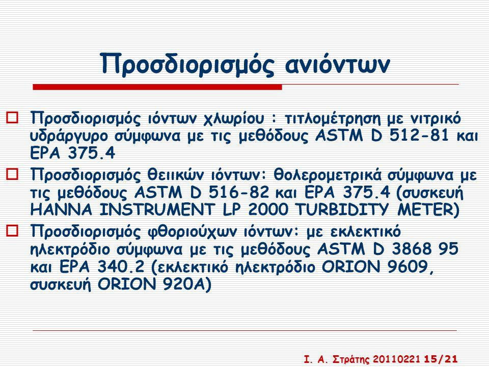 Προσδιορισμός ανιόντων  Προσδιορισμός ιόντων χλωρίου : τιτλομέτρηση με νιτρικό υδράργυρο σύμφωνα με τις μεθόδους ASTM D 512-81 και ΕΡΑ 375.4  Προσδιορισμός θειικών ιόντων: θολερομετρικά σύμφωνα με τις μεθόδους ASTM D 516-82 και ΕΡΑ 375.4 (συσκευή HANNA INSTRUMENT LP 2000 TURBIDITY METER)  Προσδιορισμός φθοριούχων ιόντων: με εκλεκτικό ηλεκτρόδιο σύμφωνα με τις μεθόδους ASTM D 3868 95 και ΕPΑ 340.2 (εκλεκτικό ηλεκτρόδιο ORION 9609, συσκευή ORION 920Α) Ι.