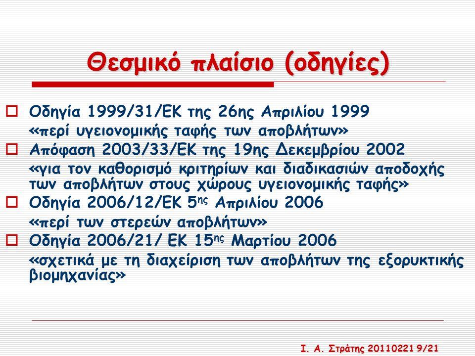 Θεσμικό πλαίσιο (οδηγίες)  Οδηγία 1999/31/ΕΚ της 26ης Απριλίου 1999 «περί υγειονομικής ταφής των αποβλήτων»  Απόφαση 2003/33/ΕΚ της 19ης Δεκεμβρίου 2002 «για τον καθορισμό κριτηρίων και διαδικασιών αποδοχής των αποβλήτων στους χώρους υγειονομικής ταφής»  Οδηγία 2006/12/EK 5 ης Απριλίου 2006 «περί των στερεών αποβλήτων»  Οδηγία 2006/21/ ΕΚ 15 ης Μαρτίου 2006 «σχετικά με τη διαχείριση των αποβλήτων της εξορυκτικής βιομηχανίας» Ι.