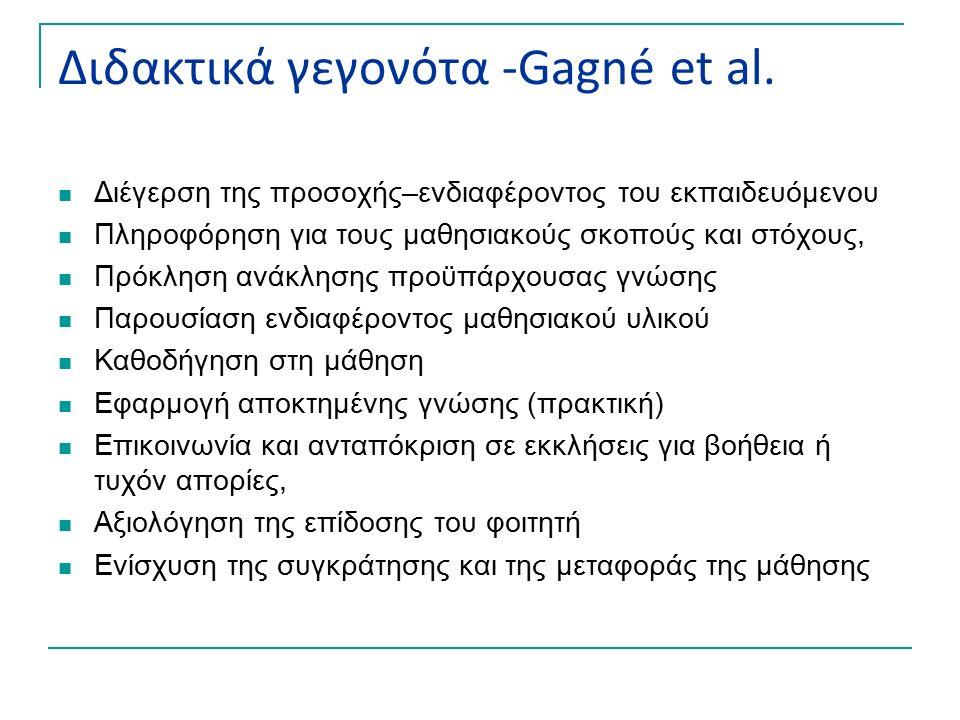 Διδακτικά γεγονότα -Gagné et al. Διέγερση της προσοχής–ενδιαφέροντος του εκπαιδευόμενου Πληροφόρηση για τους μαθησιακούς σκοπούς και στόχους, Πρόκληση