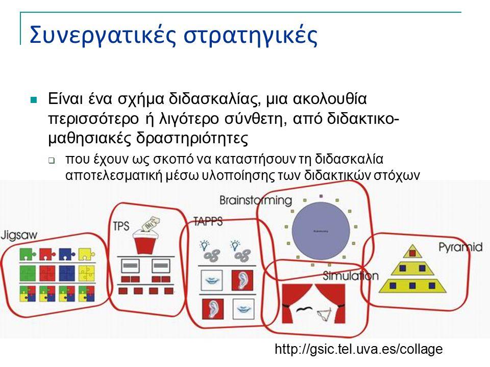 http://gsic.tel.uva.es/collage Συνεργατικές στρατηγικές Είναι ένα σχήμα διδασκαλίας, μια ακολουθία περισσότερο ή λιγότερο σύνθετη, από διδακτικο- μαθησιακές δραστηριότητες  που έχουν ως σκοπό να καταστήσουν τη διδασκαλία αποτελεσματική μέσω υλοποίησης των διδακτικών στόχων