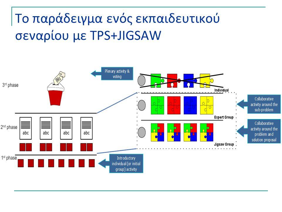 Το παράδειγμα ενός εκπαιδευτικού σεναρίου με TPS+JIGSAW