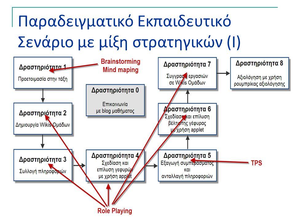 Παραδειγματικό Εκπαιδευτικό Σενάριο με μίξη στρατηγικών (Ι)