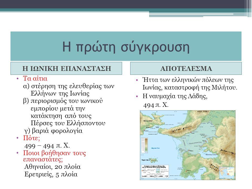 Η πρώτη σύγκρουση Η ΙΩΝΙΚΗ ΕΠΑΝΑΣΤΑΣΗΑΠΟΤΕΛΕΣΜΑ Τα αίτια α) στέρηση της ελευθερίας των Ελλήνων της Ιωνίας β) περιορισμός του ιωνικού εμπορίου μετά την κατάκτηση από τους Πέρσες του Ελλήσποντου γ) βαριά φορολογία Πότε; 499 – 494 π.