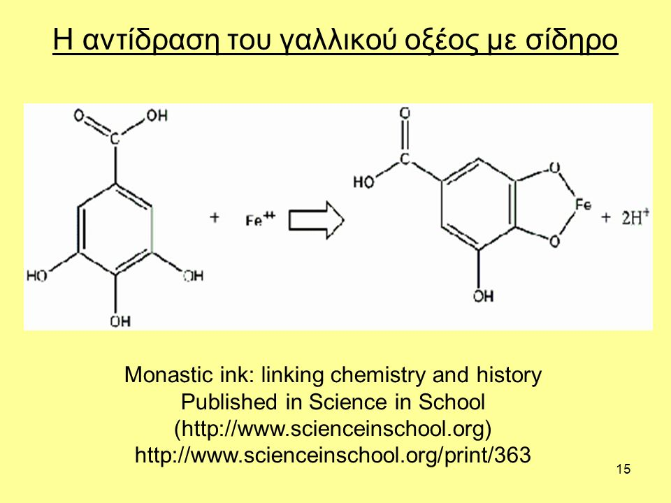 15 Η αντίδραση του γαλλικού οξέος με σίδηρο Monastic ink: linking chemistry and history Published in Science in School (http://www.scienceinschool.org) http://www.scienceinschool.org/print/363