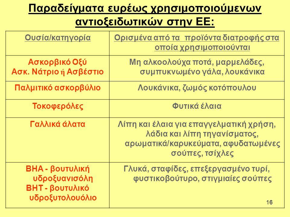 16 Παραδείγματα ευρέως χρησιμοποιούμενων αντιοξειδωτικών στην ΕΕ: Ουσία/κατηγορίαΟρισμένα από τα προϊόντα διατροφής στα οποία χρησιμοποιούνται Ασκορβι