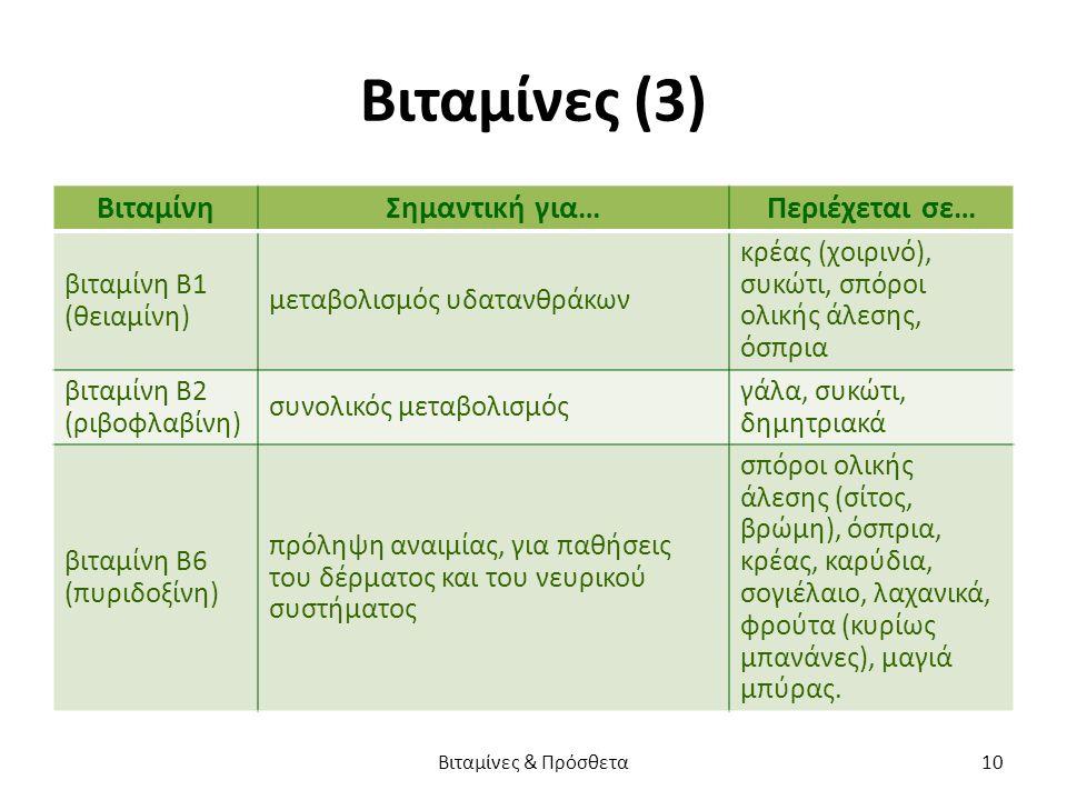 Βιταμίνες (3) ΒιταμίνηΣημαντική για…Περιέχεται σε… βιταμίνη Β1 (θειαμίνη) μεταβολισμός υδατανθράκων κρέας (χοιρινό), συκώτι, σπόροι ολικής άλεσης, όσπρια βιταμίνη Β2 (ριβοφλαβίνη) συνολικός μεταβολισμός γάλα, συκώτι, δημητριακά βιταμίνη Β6 (πυριδοξίνη) πρόληψη αναιμίας, για παθήσεις του δέρματος και του νευρικού συστήματος σπόροι ολικής άλεσης (σίτος, βρώμη), όσπρια, κρέας, καρύδια, σογιέλαιο, λαχανικά, φρούτα (κυρίως μπανάνες), μαγιά μπύρας.