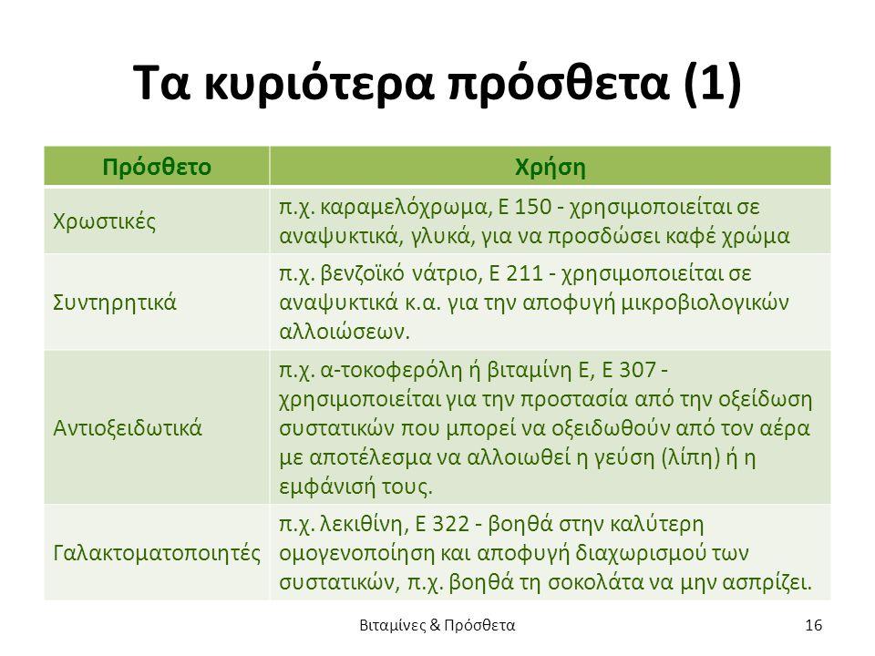 Τα κυριότερα πρόσθετα (1) ΠρόσθετοΧρήση Χρωστικές π.χ.