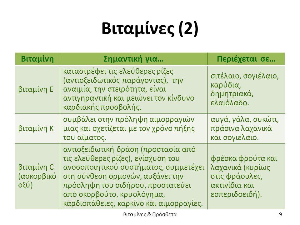 Βιταμίνες (2) ΒιταμίνηΣημαντική για…Περιέχεται σε… βιταμίνη Ε καταστρέφει τις ελεύθερες ρίζες (αντιοξειδωτικός παράγοντας), την αναιμία, την στειρότητα, είναι αντιγηραντική και μειώνει τον κίνδυνο καρδιακής προσβολής.