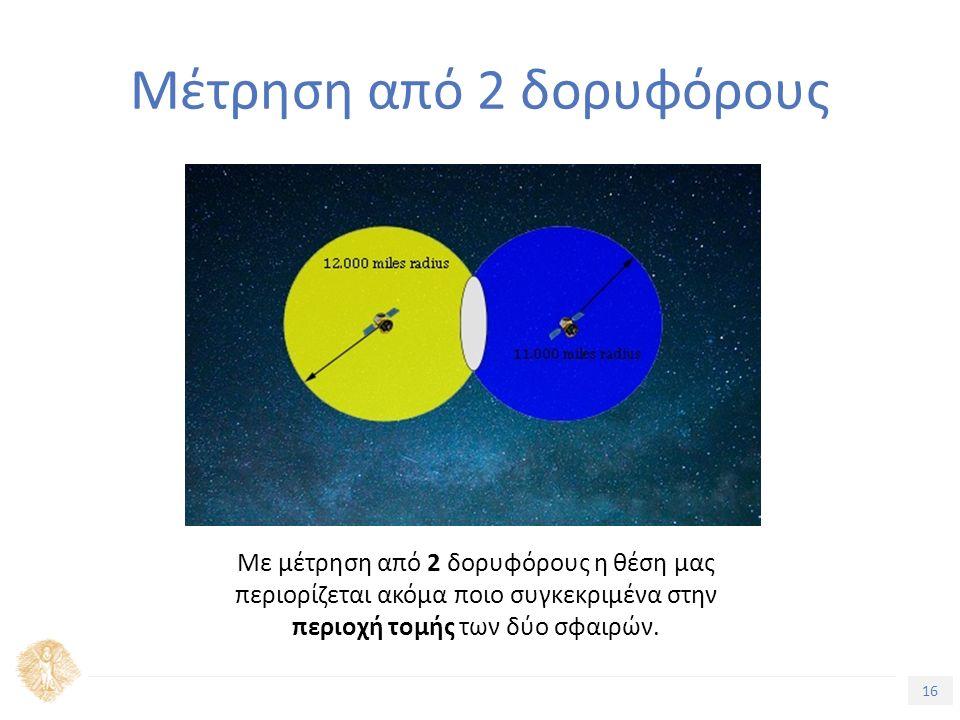 16 Τίτλος Ενότητας Με μέτρηση από 2 δορυφόρους η θέση μας περιορίζεται ακόμα ποιο συγκεκριμένα στην περιοχή τομής των δύο σφαιρών. Μέτρηση από 2 δορυφ