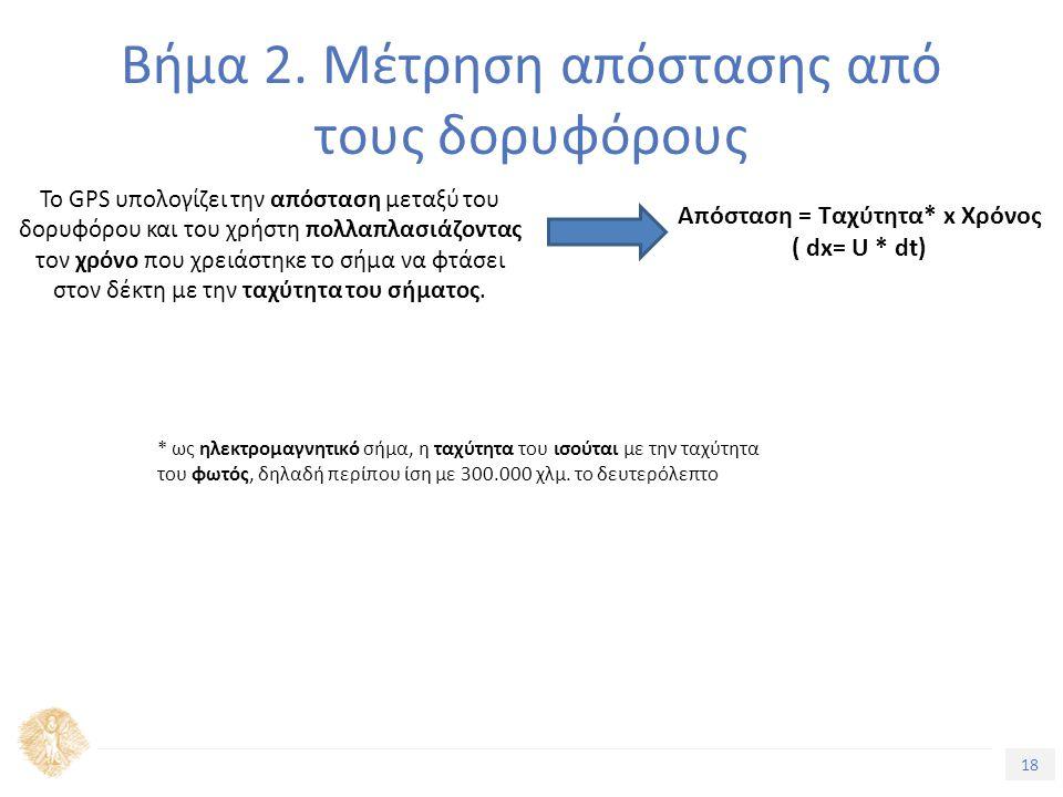 18 Τίτλος Ενότητας Βήμα 2. Μέτρηση απόστασης από τους δορυφόρους Απόσταση = Ταχύτητα* x Χρόνος ( dx= U * dt) * ως ηλεκτρομαγνητικό σήμα, η ταχύτητα το
