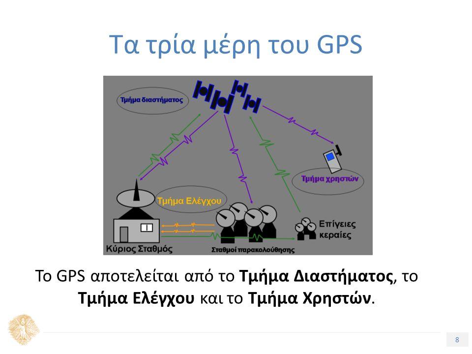 8 Τίτλος Ενότητας Τα τρία μέρη του GPS Το GPS αποτελείται από το Τμήμα Διαστήματος, το Τμήμα Ελέγχου και το Τμήμα Χρηστών.