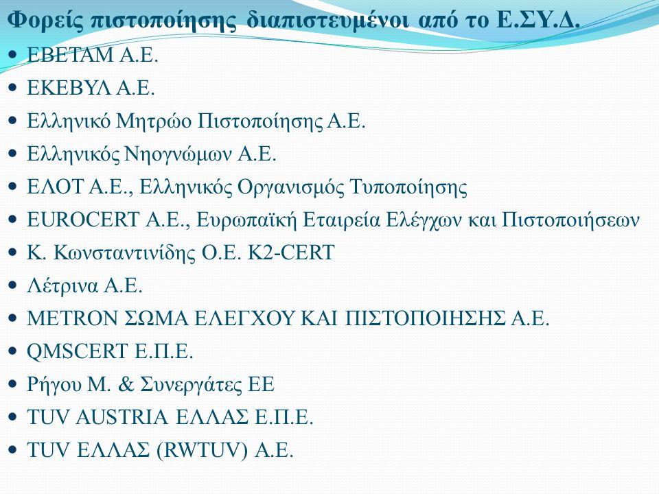 Φορείς πιστοποίησης διαπιστευμένοι από το Ε.ΣΥ.Δ. ΕΒΕΤΑΜ Α.Ε. ΕΚΕΒΥΛ Α.Ε. Ελληνικό Μητρώο Πιστοποίησης Α.Ε. Ελληνικός Νηογνώμων Α.Ε. ΕΛΟΤ Α.Ε., Ελληνι