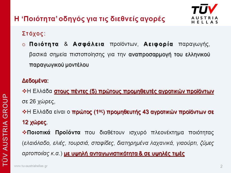 x www.tuvaustriahellas.gr TÜV AUSTRIA GROUP 2 Η 'Ποιότητα' οδηγός για τις διεθνείς αγορές Στόχος: o ΠοιότηταΑσφάλειαΑειφορία αναπροσαρμογή του ελληνικού παραγωγικού μοντέλου o Ποιότητα & Ασφάλεια προϊόντων, Αειφορία παραγωγής, βασικά σημεία πιστοποίησης για την αναπροσαρμογή του ελληνικού παραγωγικού μοντέλου Δεδομένα: στους πέντες (5) πρώτους προμηθευτές αγροτικών προϊόντων σε 26 χώρες  Η Ελλάδα στους πέντες (5) πρώτους προμηθευτές αγροτικών προϊόντων σε 26 χώρες, πρώτος (1 ος ) προμηθευτής 43 αγροτικών προϊόντων σε 12 χώρες  Η Ελλάδα είναι ο πρώτος (1 ος ) προμηθευτής 43 αγροτικών προϊόντων σε 12 χώρες,  Ποιοτικά Προϊόντα ελαιόλαδοελιέςτουρσιά,σταφίδεςδιατηρημένα λαχανικάγιαούρτιζύμες αρτοποιίας κ.α.με υψηλή ανταγωνιστικότητα & σε υψηλές τιμές  Ποιοτικά Προϊόντα που διαθέτουν ισχυρό πλεονέκτημα ποιότητας (ελαιόλαδο, ελιές, τουρσιά, σταφίδες, διατηρημένα λαχανικά, γιαούρτι, ζύμες αρτοποιίας κ.α.) με υψηλή ανταγωνιστικότητα & σε υψηλές τιμές