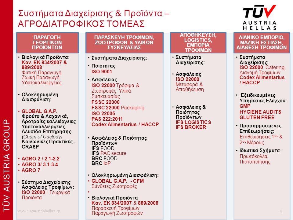 x www.tuvaustriahellas.gr TÜV AUSTRIA GROUP 5 Ευχαριστώ για την προσοχή σας .