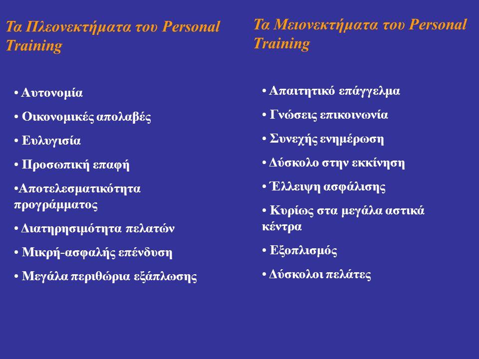 Τα Πλεονεκτήματα του Personal Training Αυτονομία Οικονομικές απολαβές Ευλυγισία Προσωπική επαφή Αποτελεσματικότητα προγράμματος Διατηρησιμότητα πελατών Μικρή-ασφαλής επένδυση Μεγάλα περιθώρια εξάπλωσης Τα Μειονεκτήματα του Personal Training Απαιτητικό επάγγελμα Γνώσεις επικοινωνία Συνεχής ενημέρωση Δύσκολο στην εκκίνηση Έλλειψη ασφάλισης Κυρίως στα μεγάλα αστικά κέντρα Εξοπλισμός Δύσκολοι πελάτες