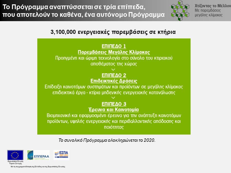 Το Πρόγραμμα αναπτύσσεται σε τρία επίπεδα, που αποτελούν το καθένα, ένα αυτόνομο Πρόγραμμα 3,100,000 ενεργειακές παρεμβάσεις σε κτήρια Το συνολικό Πρόγραμμα ολοκληρώνεται το 2020.