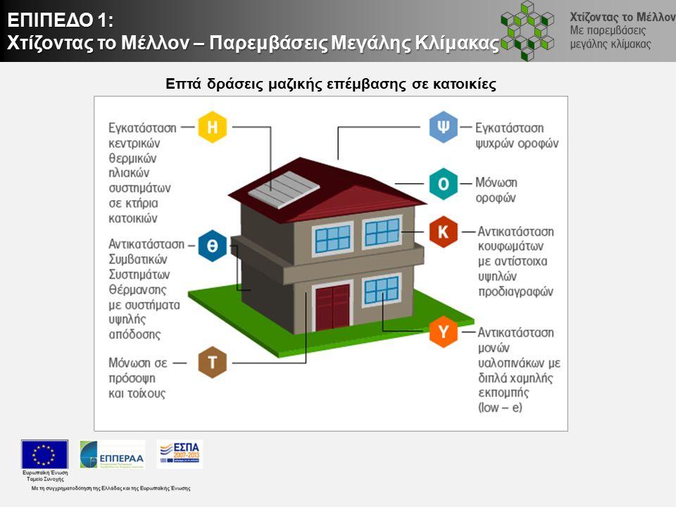 ΕΠΙΠΕΔΟ 1: Χτίζοντας το Μέλλον – Παρεμβάσεις Μεγάλης Κλίμακας Επτά δράσεις μαζικής επέμβασης σε κατοικίες