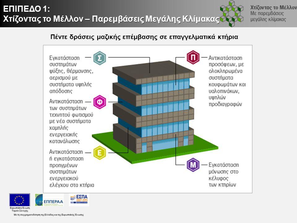 ΕΠΙΠΕΔΟ 1: Χτίζοντας το Μέλλον – Παρεμβάσεις Μεγάλης Κλίμακας Πρόσθετες Δράσεις: Εξ' αποστάσεως κατάρτιση των τεχνιτών που δραστηριοποιούνται στον κτηριακό τομέα, με την ανάπτυξη και λειτουργία πλατφόρμας τηλεκπαίδευσης.