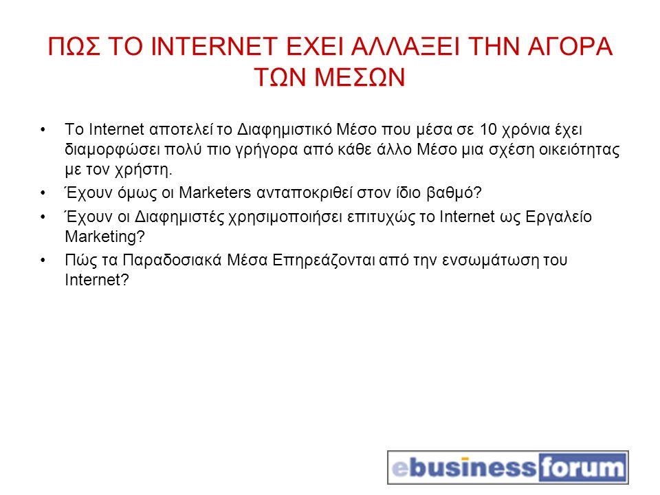 ΠΩΣ ΤΟ INTERNET ΕΧΕΙ ΑΛΛΑΞΕΙ ΤΗΝ ΑΓΟΡΑ ΤΩΝ ΜΕΣΩΝ Το Internet αποτελεί το Διαφημιστικό Μέσο που μέσα σε 10 χρόνια έχει διαμορφώσει πολύ πιο γρήγορα από