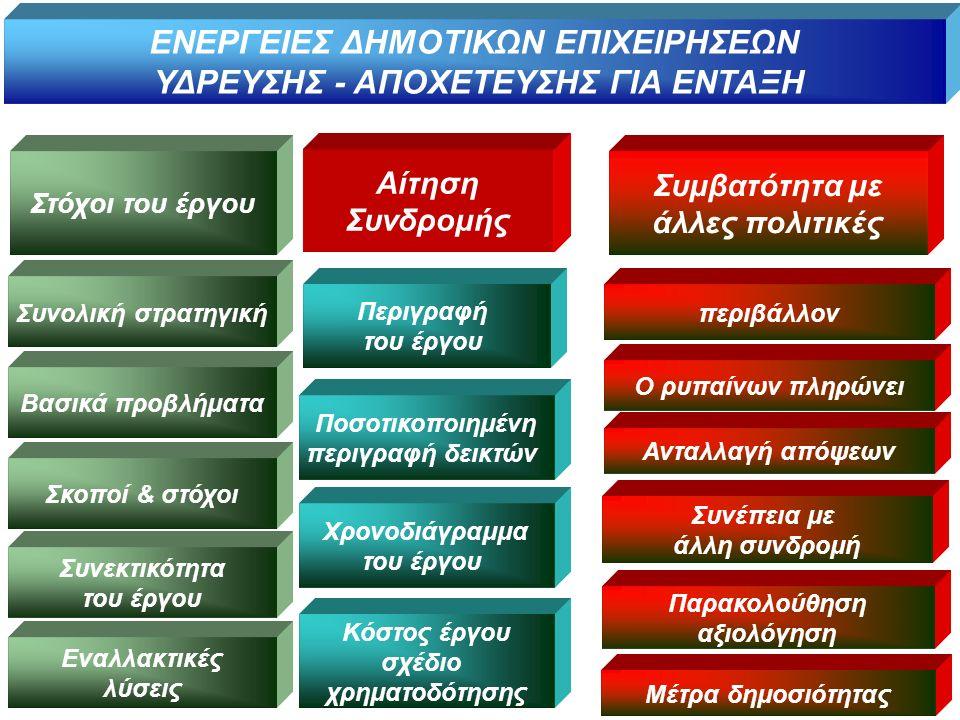 Αίτηση Συνδρομής ΕΝΕΡΓΕΙΕΣ ΔΗΜΟΤΙΚΩΝ ΕΠΙΧΕΙΡΗΣΕΩΝ ΥΔΡΕΥΣΗΣ - ΑΠΟΧΕΤΕΥΣΗΣ ΓΙΑ ΕΝΤΑΞΗ Στόχοι του έργου Συνολική στρατηγική Βασικά προβλήματα Σκοποί & στόχοι Συνεκτικότητα του έργου Εναλλακτικές λύσεις Περιγραφή του έργου Ποσοτικοποιημένη περιγραφή δεικτών Χρονοδιάγραμμα του έργου Κόστος έργου σχέδιο χρηματοδότησης Συμβατότητα με άλλες πολιτικές περιβάλλον Ο ρυπαίνων πληρώνει Ανταλλαγή απόψεων Συνέπεια με άλλη συνδρομή Παρακολούθηση αξιολόγηση Μέτρα δημοσιότητας