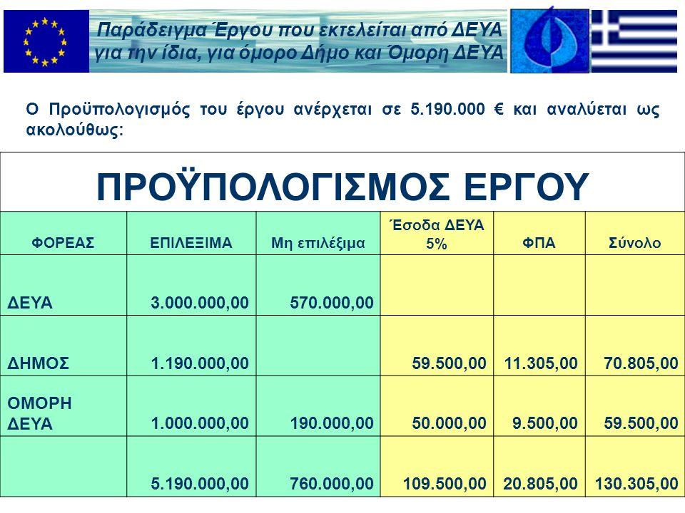 Ο Προϋπολογισμός του έργου ανέρχεται σε 5.190.000 € και αναλύεται ως ακολούθως: ΠΡΟΫΠΟΛΟΓΙΣΜΟΣ ΕΡΓΟΥ ΦΟΡΕΑΣΕΠΙΛΕΞΙΜΑΜη επιλέξιμα Έσοδα ΔΕΥΑ 5%ΦΠΑΣύνολο ΔΕΥΑ3.000.000,00570.000,00 ΔΗΜΟΣ1.190.000,00 59.500,0011.305,0070.805,00 ΟΜΟΡΗ ΔΕΥΑ1.000.000,00190.000,0050.000,009.500,0059.500,00 5.190.000,00760.000,00109.500,0020.805,00130.305,00 Παράδειγμα Έργου που εκτελείται από ΔΕΥΑ για την ίδια, για όμορο Δήμο και Όμορη ΔΕΥΑ